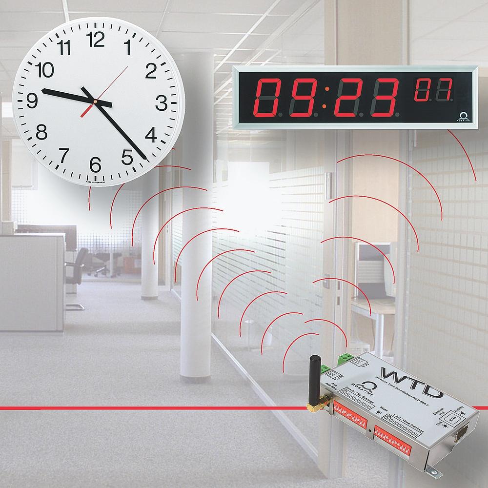 Wireless Time Distribution WTD