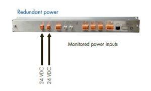 Grandmaster DTS 4210 Redundante Stromversorgung