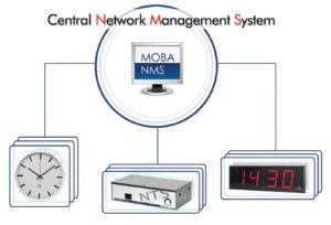 Central Network Management System