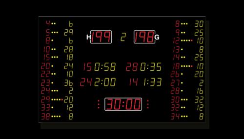 Basketball-Anzeige MSA 660